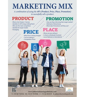 Marketing Mix Poster