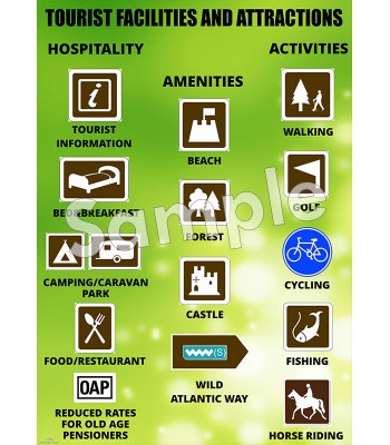 Tourist Facilities and Attractions Poster