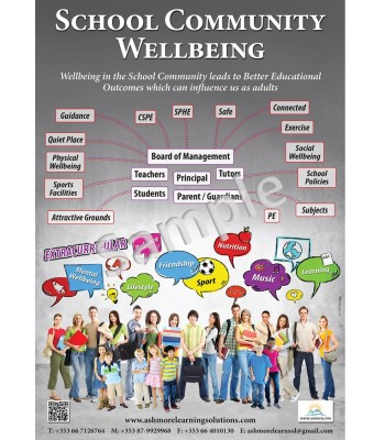 School community wellbeing poster