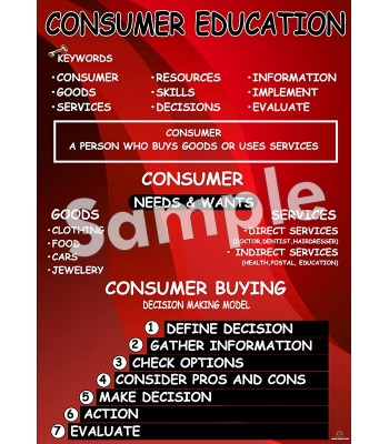 Consumer Education Poster