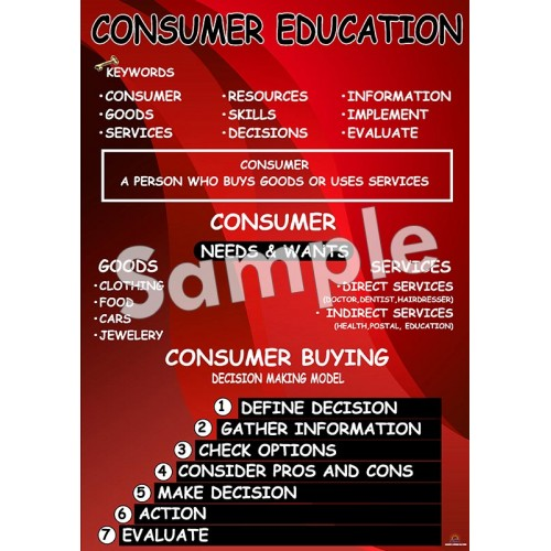Consumer Education Poster - Ashmore Learning Solutions
