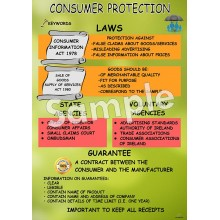 Consumer Protection Poster