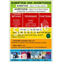 Marketing and Advertising Poster