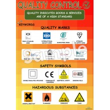 Quality Control Poster