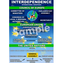 Interdependence Poster