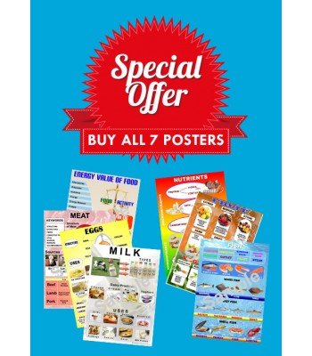 Food and Nutrition - 7 Posters Pack