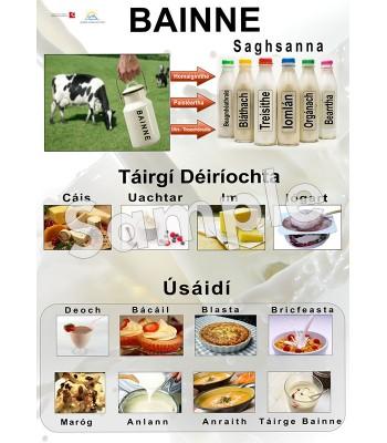 Milk Poster