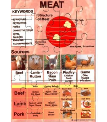 Meat Jigsaw