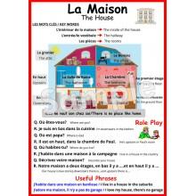 La Maison - French Poster