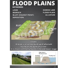 Flood Plains Poster
