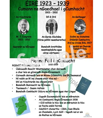 Ireland 1923 - 1939 Poster