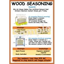Wood Seasoning Poster
