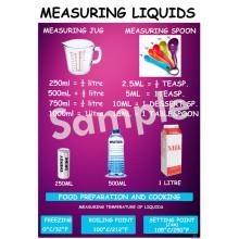 Measuring Liquids Poster