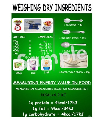 Weighing Dry Ingredients Poster
