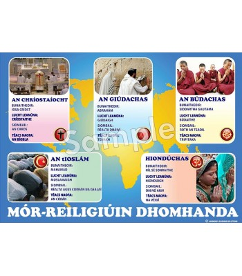 Major World Religions Poster