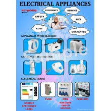 Electrical Appliances Poster