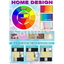Home Design Poster