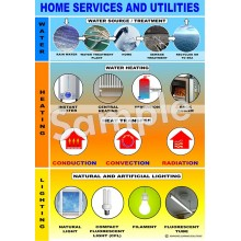 Home Services and Utilities Poster