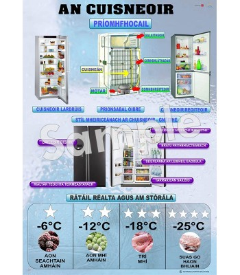 Refrigerator Poster