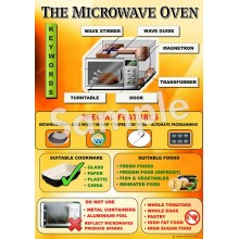 Microwave Oven Poster