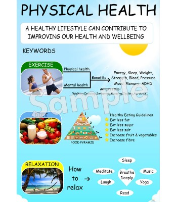 Physical Health Poster