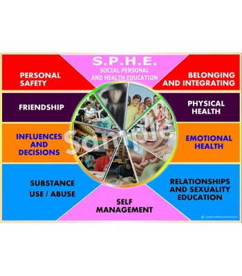 S.P.H.E Poster