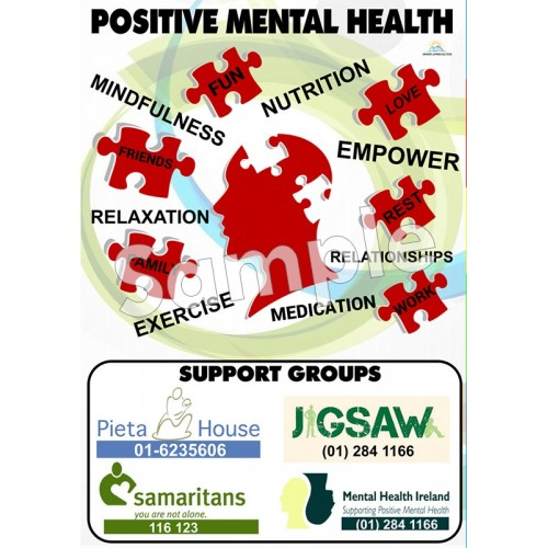 Design a mental health poster board