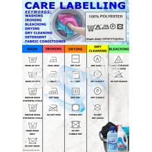 Care Labelling Poster