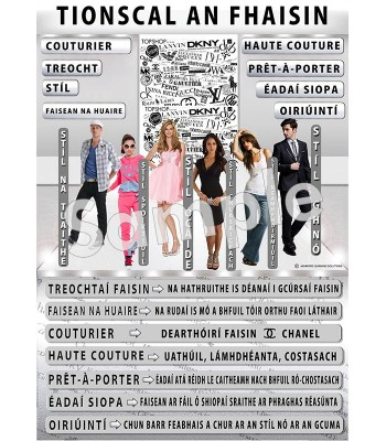 Fashion Industry Poster