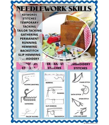 Needlework Skills Poster