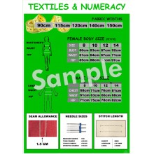 Textiles and Numeracy Poster