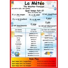 La Météo - French Poster